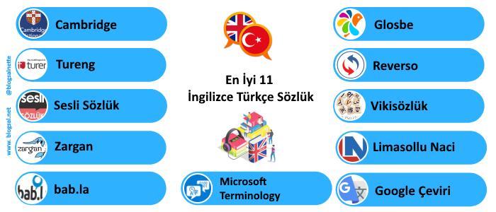 en-iyi-ingilize-türkçe-sözlük-infografik-12