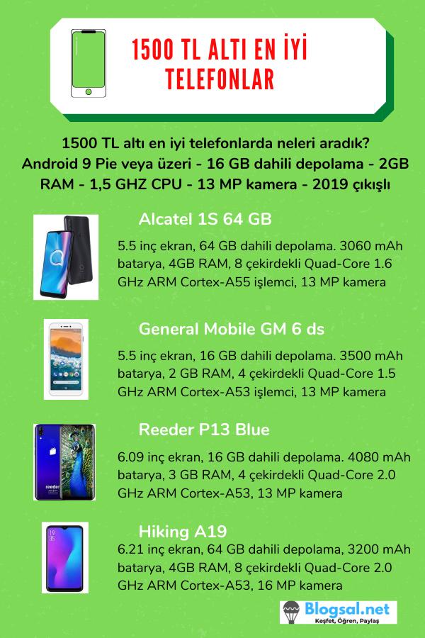 1500-tl-alti-telefonlar